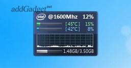Гаджет IntelCoreSerie — инструмент для просмотра загруженности процессора