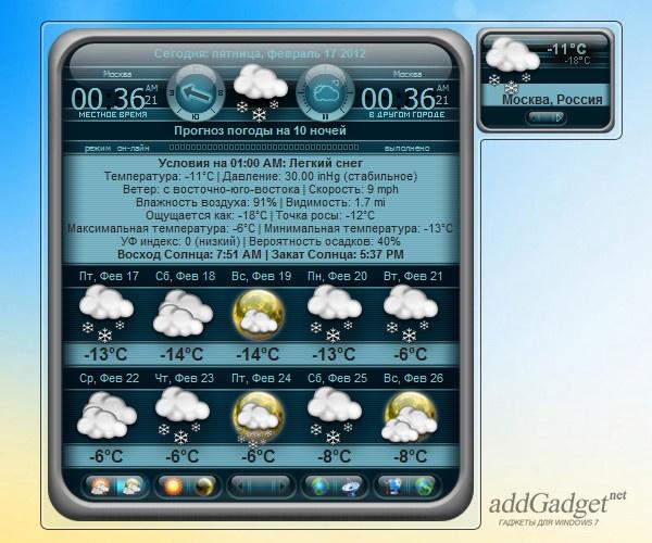 Гаджет прогноза погоды