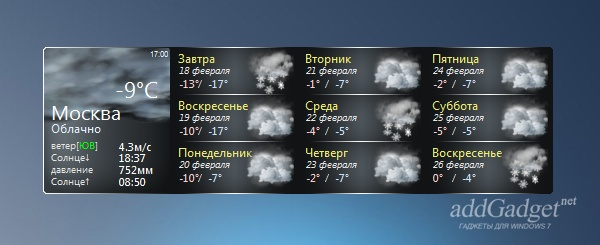 Погода на 27 мая одесса