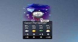 Погода от Яндекс