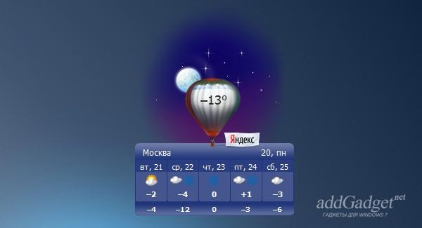 Погода в московская область на неделю вперед