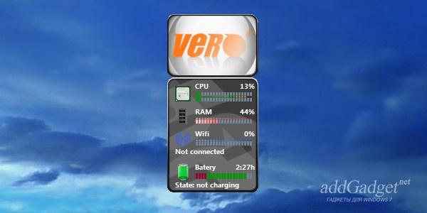 Мониторинг загрузки ЦП, ОЗУ и Wifi