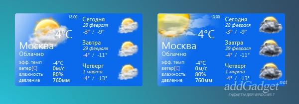 Гаджет с синим скином и информацией о погоде на три дня
