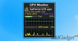 GPU Monitor — мониторинг видеокарты