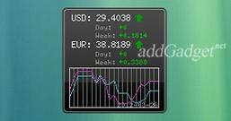 Виджет курс доллара