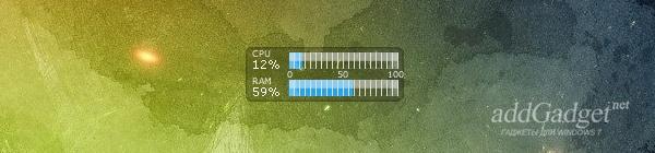 Beaker CPU Meter