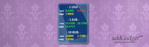 Курс доллара мастеркард