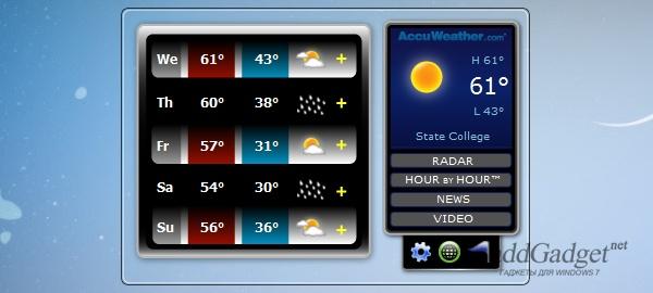 Прогноз погоды на три дня