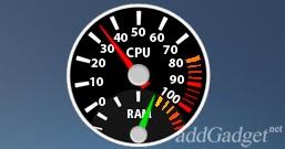 CPU Dial