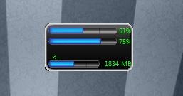 Уровень загрузки CPU и RAM