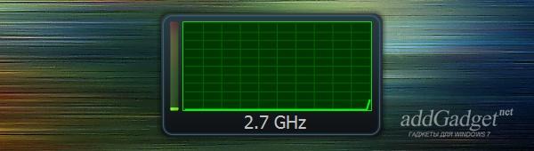 Один график (общая загрузка процессора)