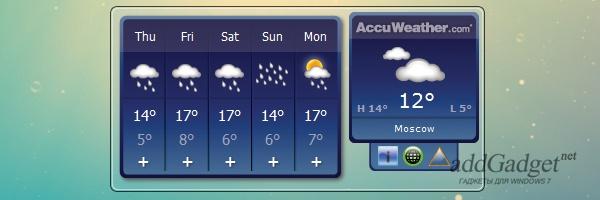 Прогноз погоды на следующие пять дней