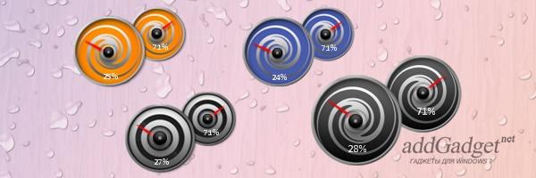 Набор из 4-х индикаторов загрузки процессора