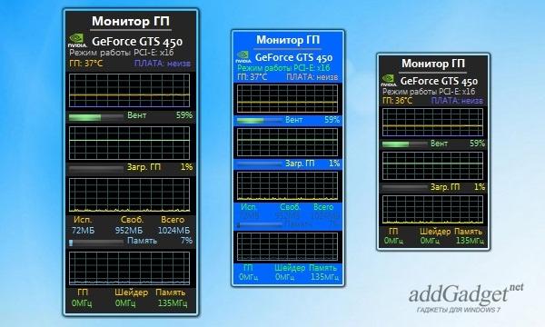Гаджет GPU Monitor в разных размерах
