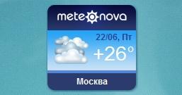 Прогноз погоды от Meteonova