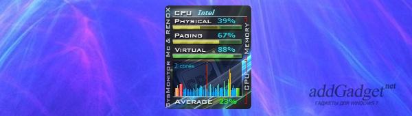 Гаджет для мониторинга использования CPU и Memory