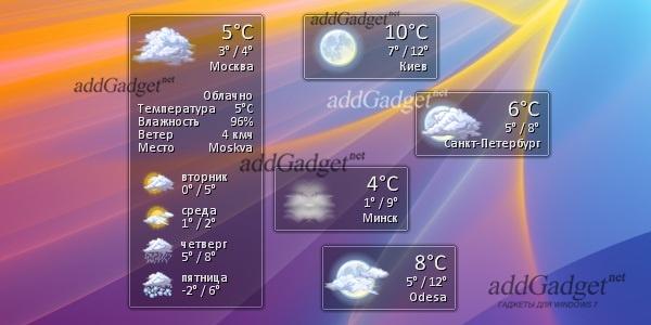 Несколько вариаций отображения гаджета прогноза погоды