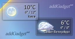 Гаджет прогноза погоды с симпатичным прозрачным фоном