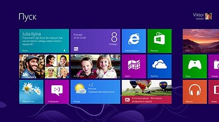 Windows 8 – лучшая ОС в сфере бизнеса