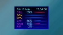 CPU Anorexia